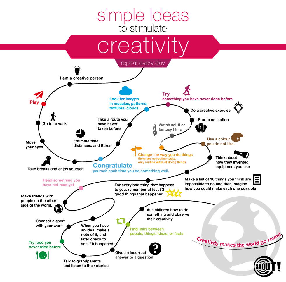 simple ideas to stimulate creativity in web design